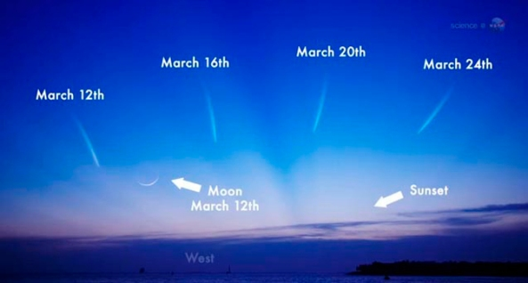 Comet Panstarrs-visible to naked eye - mid-March2013   (graphics by NASA)