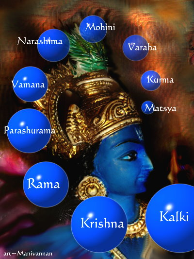 Dhashavatars  (Ten incarnations) of Vishnu.   Graphics (C)  Mani Navasothy. 2012