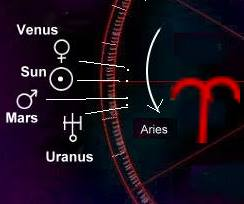 Horoscope: Planets Through Aries March-May 2013