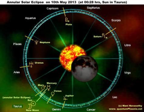 Annular Solar Eclipse 10 May 2013 - Sun & New moon in Taurus (c) QuantumPhoenix-net