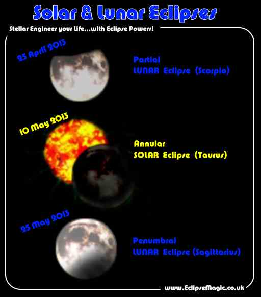 Tripe Eclipses set  (April- May 2013)     art (c) Mani Navasothy