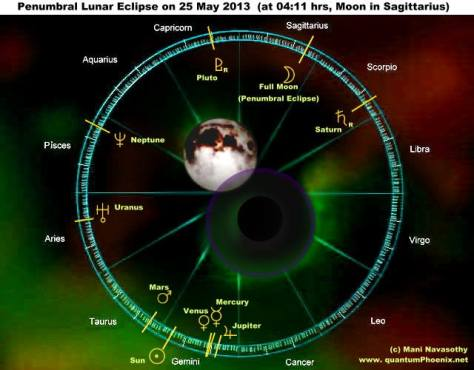 Penumbral Lunar Eclipse 25 May 2013 - Full  moon in Sagittarius (c) QuantumPhoenix-net