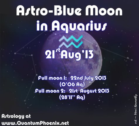 Astro-BlueMoon - 21August2013 (c) Mani Navasothy Astrologer