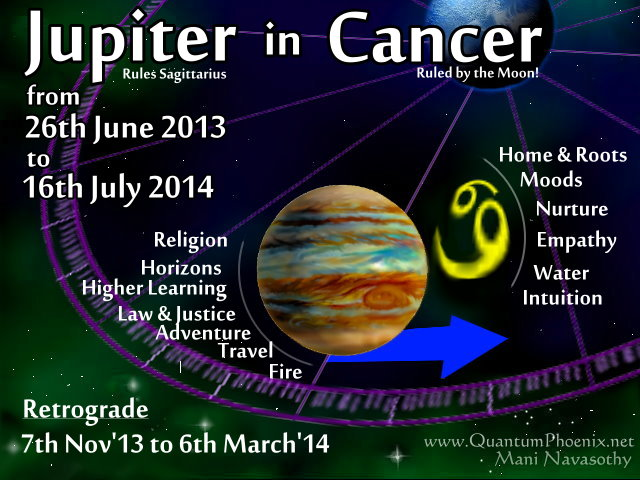 Jupiter into Cancer - dates for 2013-2014 & influences (c) Mani Navasothy.  www.QuantumPhoenix.net