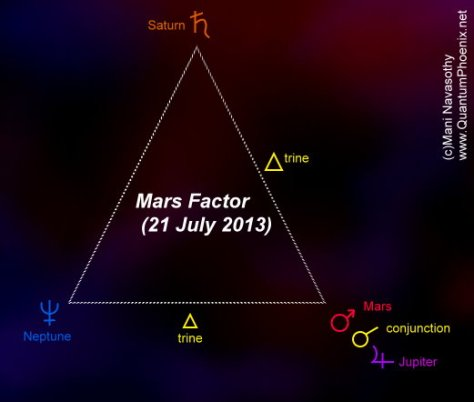 Mars factor 21july2013