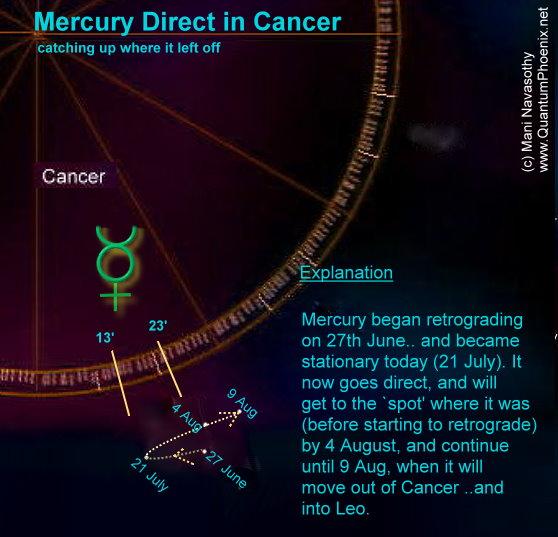 mercury direct 21july2013