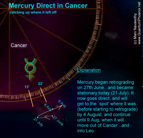 mercury direct 21july2013