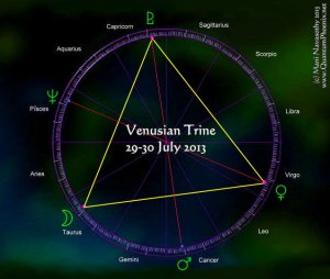 Watch out: Venusian Grand Trine & Relationship wrangles