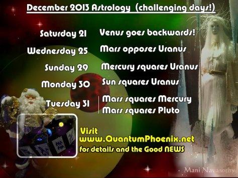 December 2013- challenging days forecast (c) Mani navasothy