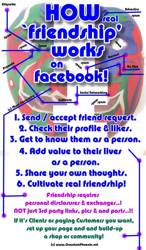 How friendships should work on facebook & social network (c) Mani Navasothy 2014