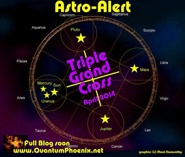 astro-alert - grand cross coming in April 2014  (c) www.quantumphoenix.net