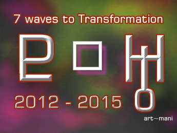 Pluto-square-Uranus transits (2012 to 2015) 7 waves of transformation for the World!