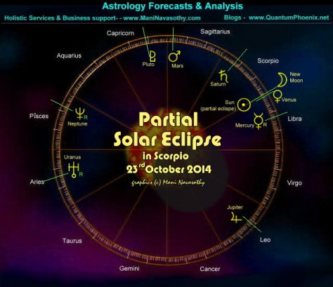 Chart -Partial Solar Eclipse  23rd October 2014 in Scorpio (c) Mani  Navasothy