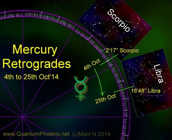 Mercury retro 4-25oct2014