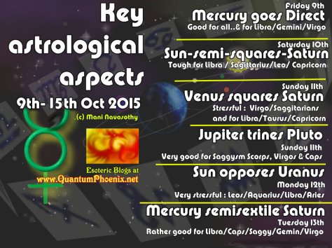 mercury direct & other aspects  9th-15th oct 2015