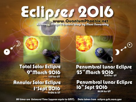 Eclipses 2016 - dates (c) Mani Navasothy