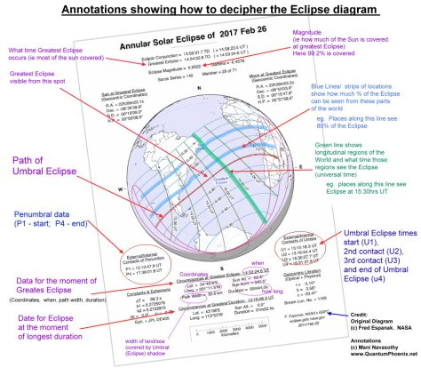 eclipse-diagram-annotaions-by-mani-navasothy