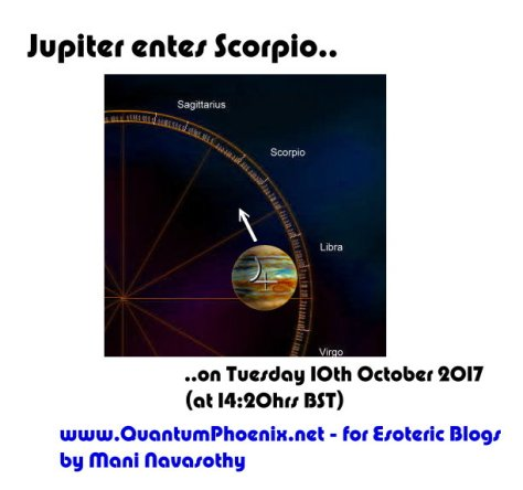 Jupiter enters Scorpio - Astrology forecast by Mani Navasothy