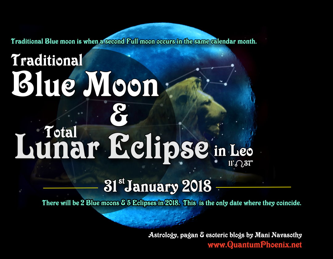Three Rival Conventions Determining Blue Moons. Which is Witchier?