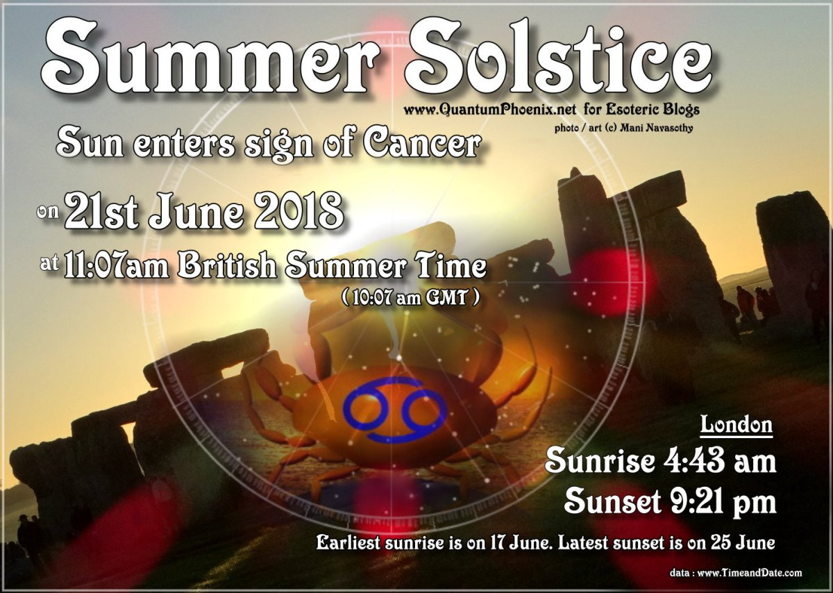 Summer Solstice 2018 - time