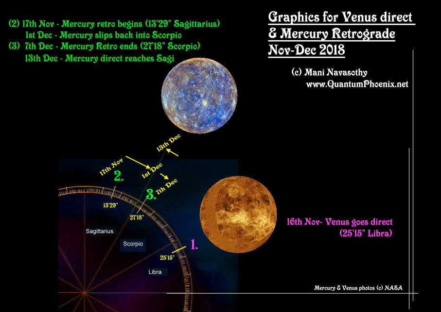 November 2018 - venus direct and mercury retro - Quantumphoenix-net