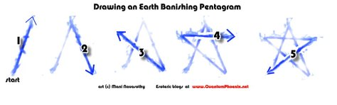 10 How to draw Earth banishing pentagram (c) Mani Navasothy