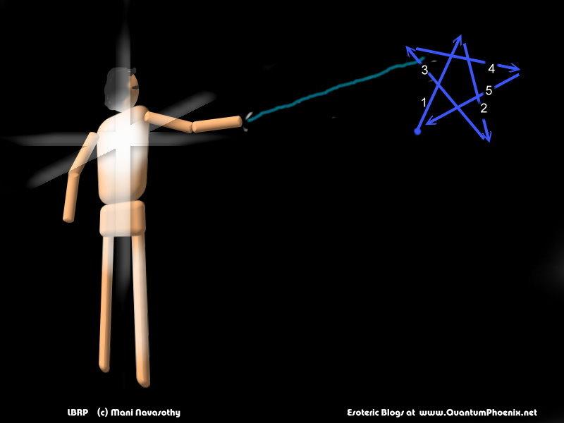 b draw pentagram