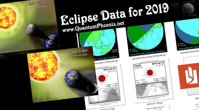 Solar & Lunar Eclipses data for 2019 (Astronomy)