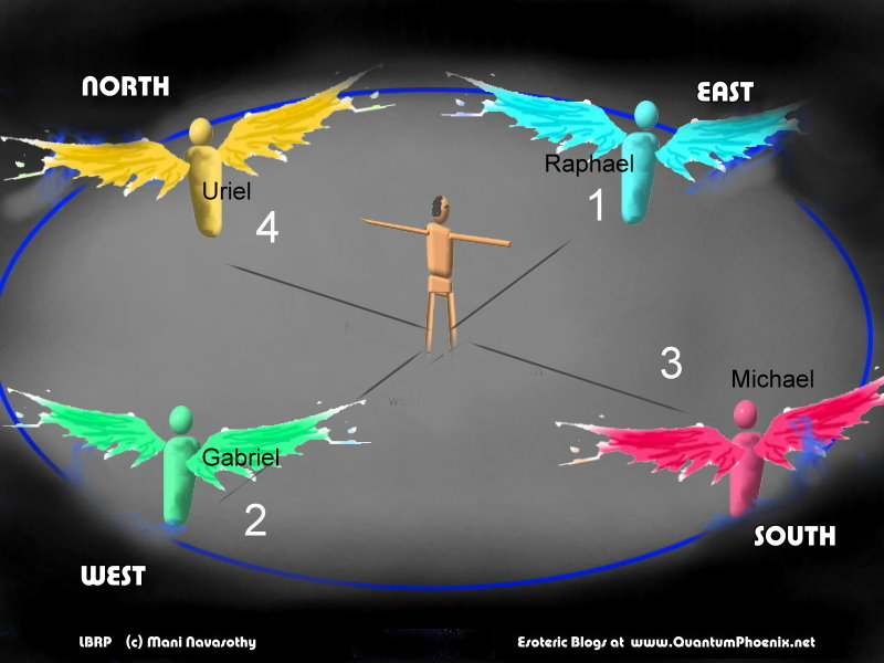 h call 4 archangels east west south north