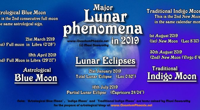 Lunar Phenomena in 2019 – (Blue moon, Indigo Moon & Lunar