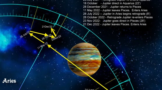 Jupiter's journey through Pisces   13May'21 to 21Dec'22